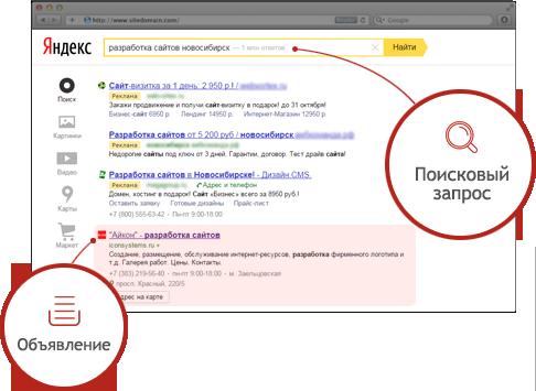 Продвижение сайта в яндекс новосибирск продвижение сайта 2015 с чего начать