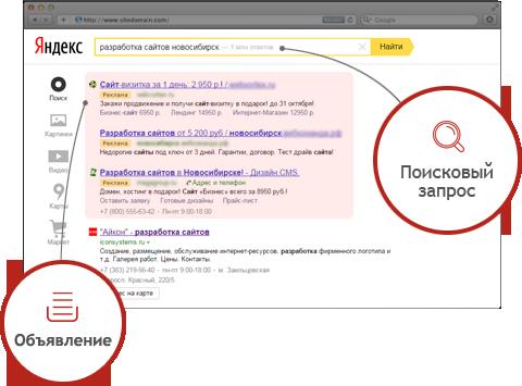 Яндекс контекстная реклама рассчитать